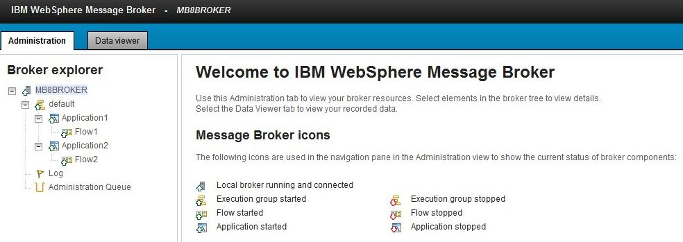 WebSphere Message Broker | The lost outpost